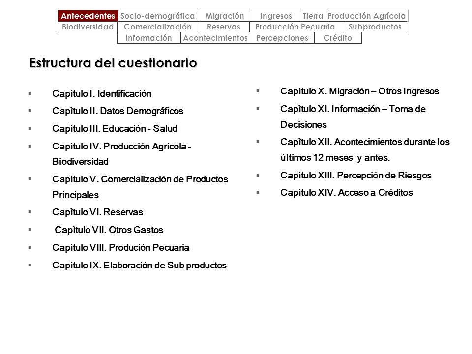 Socio-demográficaMigraciónProducción Agrícola Biodiversidad Crédito Comercialización Antecedentes Subproductos Tierra Producción PecuariaReservas Ingr