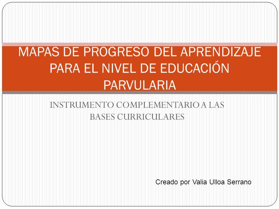 INSTRUMENTO COMPLEMENTARIO A LAS BASES CURRICULARES MAPAS DE PROGRESO DEL APRENDIZAJE PARA EL NIVEL DE EDUCACIÓN PARVULARIA Creado por Valia Ulloa Ser