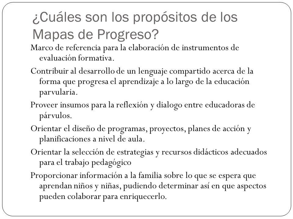 ¿Cuáles son los propósitos de los Mapas de Progreso? Marco de referencia para la elaboración de instrumentos de evaluación formativa. Contribuir al de