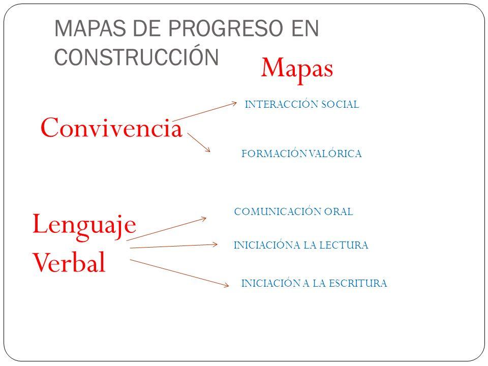 MAPAS DE PROGRESO EN CONSTRUCCIÓN Convivencia INTERACCIÓN SOCIAL FORMACIÓN VALÓRICA Mapas COMUNICACIÓN ORAL INICIACIÓN A LA ESCRITURA Lenguaje Verbal