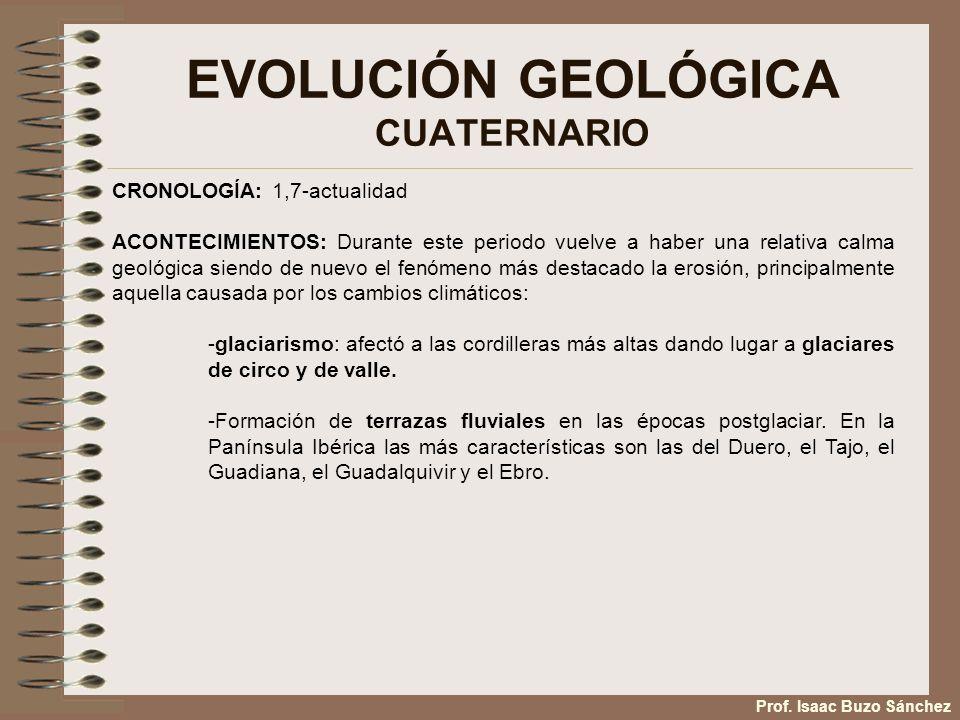 EVOLUCIÓN GEOLÓGICA CUATERNARIO Prof.