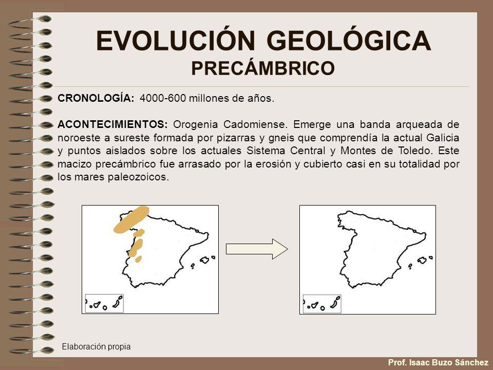 EVOLUCIÓN GEOLÓGICA PRECÁMBRICO Prof. Isaac Buzo Sánchez CRONOLOGÍA: 4000-600 millones de años. ACONTECIMIENTOS: Orogenia Cadomiense. Emerge una banda