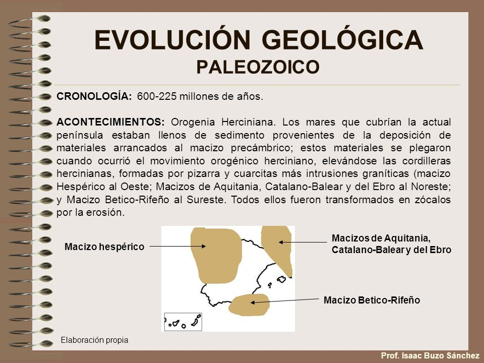 EVOLUCIÓN GEOLÓGICA PALEOZOICO Prof.Isaac Buzo Sánchez CRONOLOGÍA: 600-225 millones de años.