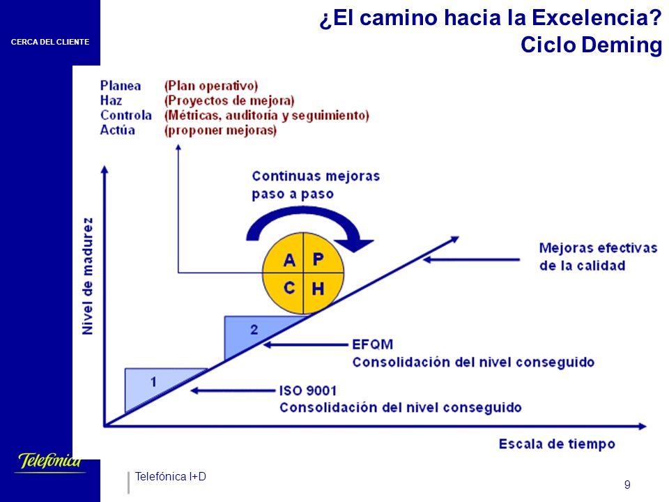 CERCA DEL CLIENTE Telefónica I+D 9 ¿El camino hacia la Excelencia? Ciclo Deming