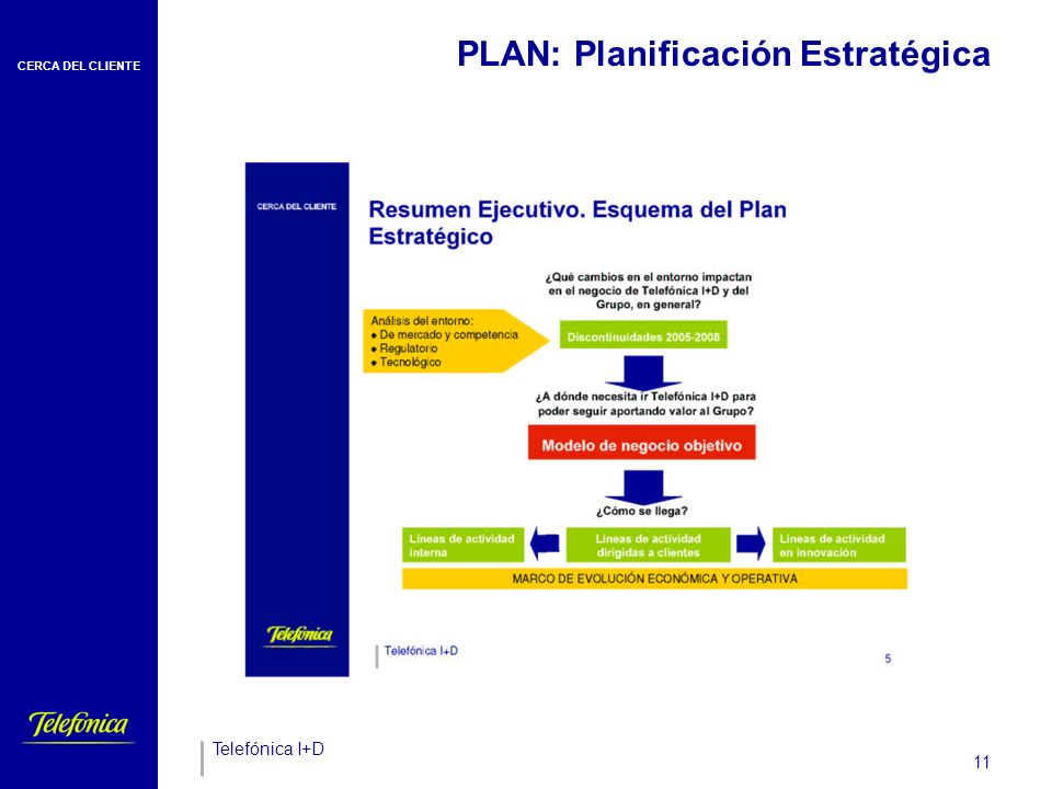CERCA DEL CLIENTE Telefónica I+D 11 PLAN: Planificación Estratégica