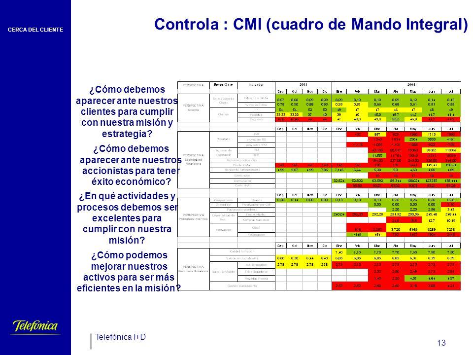 CERCA DEL CLIENTE Telefónica I+D 13 Controla : CMI (cuadro de Mando Integral) ¿Cómo debemos aparecer ante nuestros clientes para cumplir con nuestra misión y estrategia.