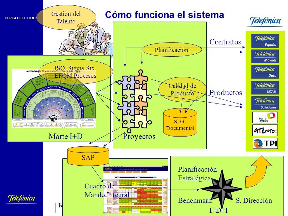CERCA DEL CLIENTE Telefónica I+D 20 Cómo funciona el sistema Gestión del Talento Planificación Estratégica S.