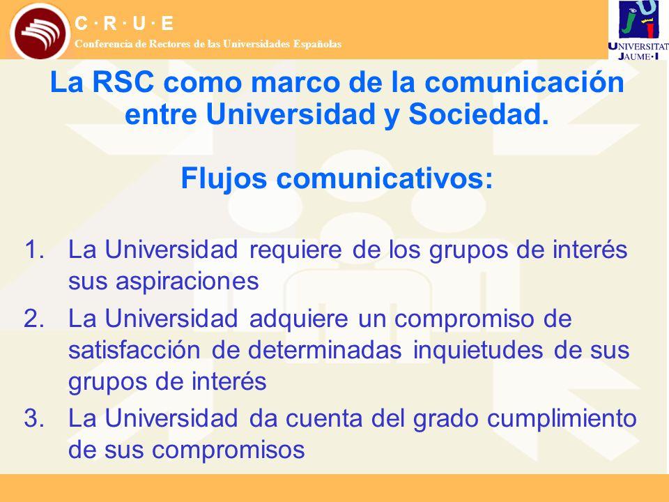 C · R · U · E Conferencia de Rectores de las Universidades Españolas La RSC como marco de la comunicación entre Universidad y Sociedad. Flujos comunic