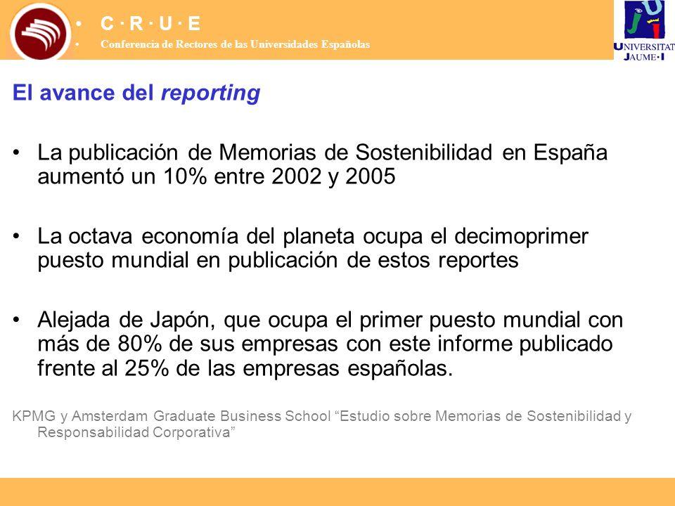 El avance del reporting La publicación de Memorias de Sostenibilidad en España aumentó un 10% entre 2002 y 2005 La octava economía del planeta ocupa e