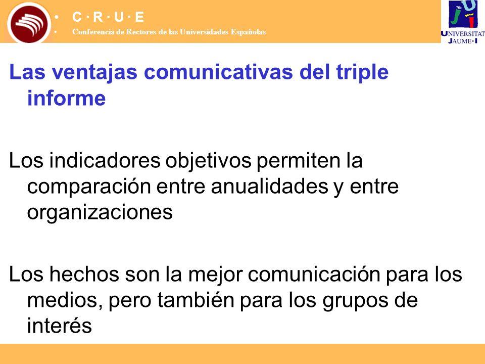 Las ventajas comunicativas del triple informe Los indicadores objetivos permiten la comparación entre anualidades y entre organizaciones Los hechos so