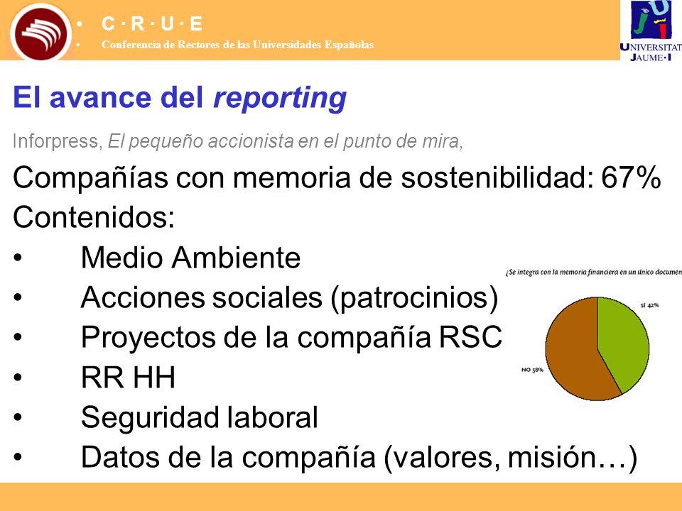 El avance del reporting Inforpress, El pequeño accionista en el punto de mira, Compañías con memoria de sostenibilidad: 67% Contenidos: Medio Ambiente