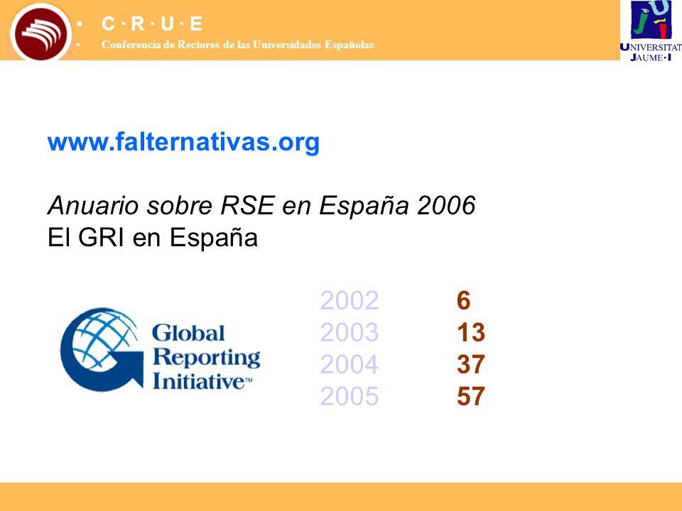 www.falternativas.org Anuario sobre RSE en España 2006 El GRI en España 20026 200313 200437 200557 C · R · U · E Conferencia de Rectores de las Univer