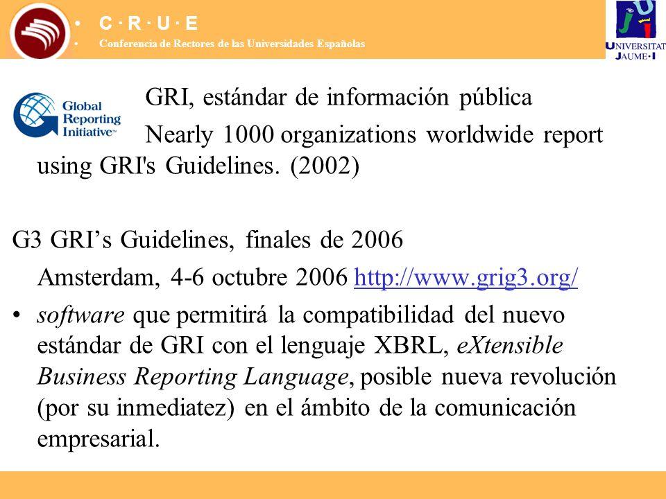 GRI, estándar de información pública Nearly 1000 organizations worldwide report using GRI's Guidelines. (2002) G3 GRIs Guidelines, finales de 2006 Ams