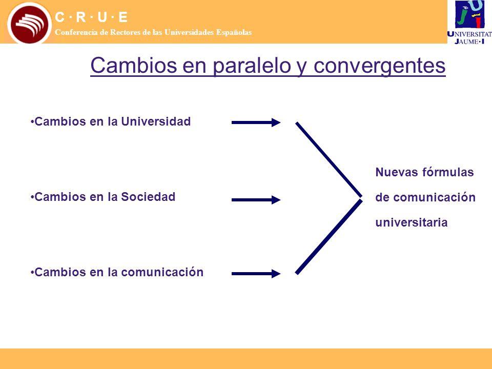 Cambios en paralelo y convergentes C · R · U · E Conferencia de Rectores de las Universidades Españolas Cambios en la Universidad Cambios en la Socied