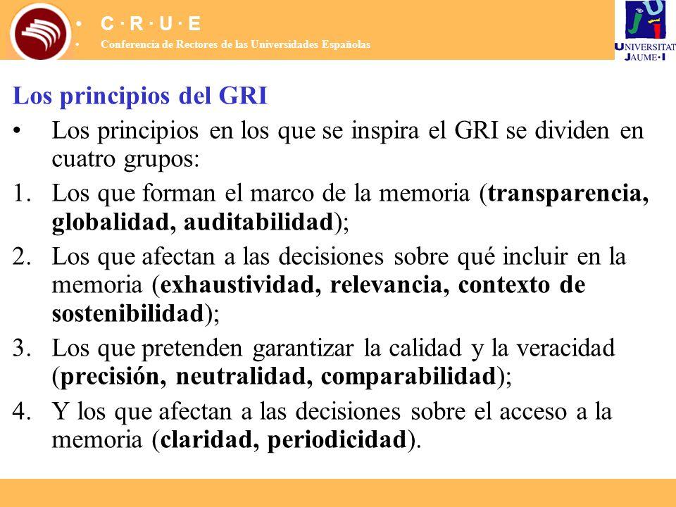 Los principios del GRI Los principios en los que se inspira el GRI se dividen en cuatro grupos: 1.Los que forman el marco de la memoria (transparencia