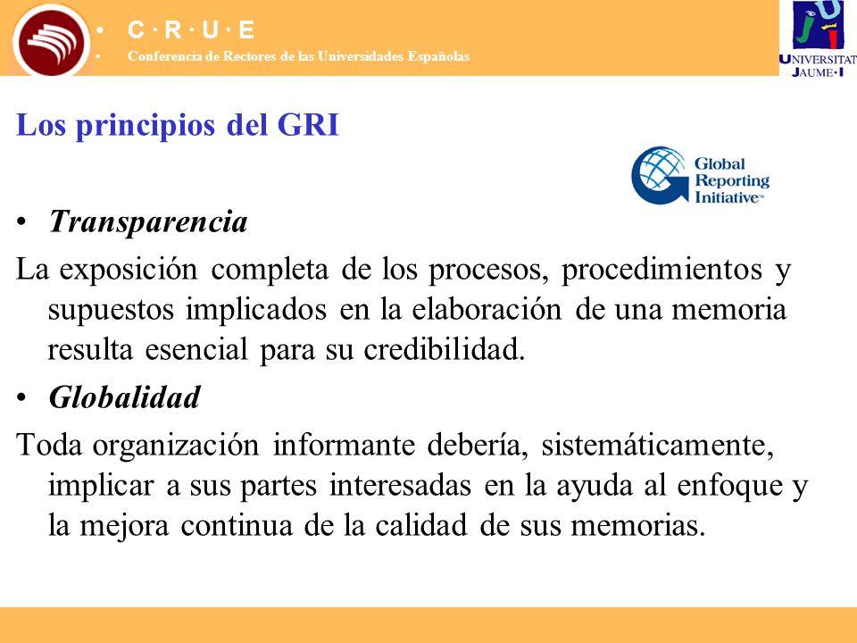 Los principios del GRI Transparencia La exposición completa de los procesos, procedimientos y supuestos implicados en la elaboración de una memoria re