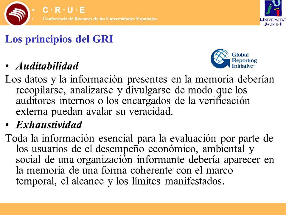 Los principios del GRI Auditabilidad Los datos y la información presentes en la memoria deberían recopilarse, analizarse y divulgarse de modo que los
