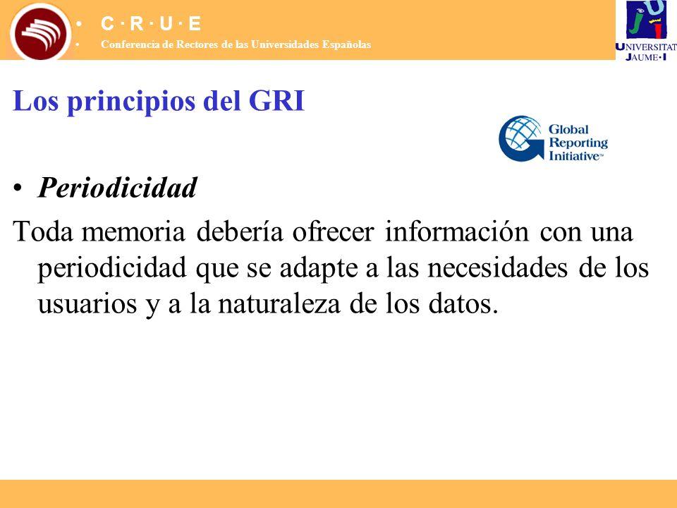 Los principios del GRI Periodicidad Toda memoria debería ofrecer información con una periodicidad que se adapte a las necesidades de los usuarios y a