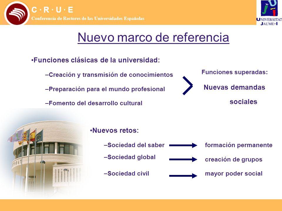 Nuevo marco de referencia Funciones clásicas de la universidad: –Creación y transmisión de conocimientos –Preparación para el mundo profesional –Fomen