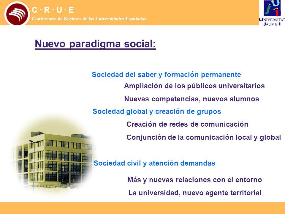 Nuevo paradigma social: Sociedad del saber y formación permanente C · R · U · E Conferencia de Rectores de las Universidades Españolas Sociedad global