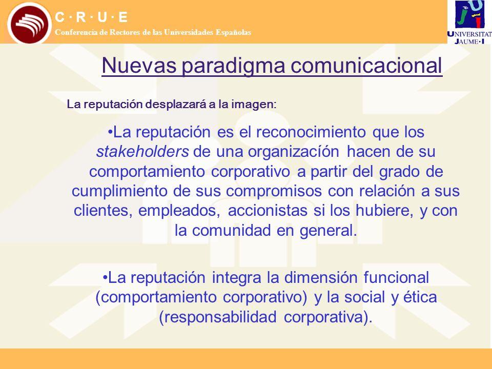 Nuevas paradigma comunicacional La reputación desplazará a la imagen: La reputación es el reconocimiento que los stakeholders de una organizacíón hace