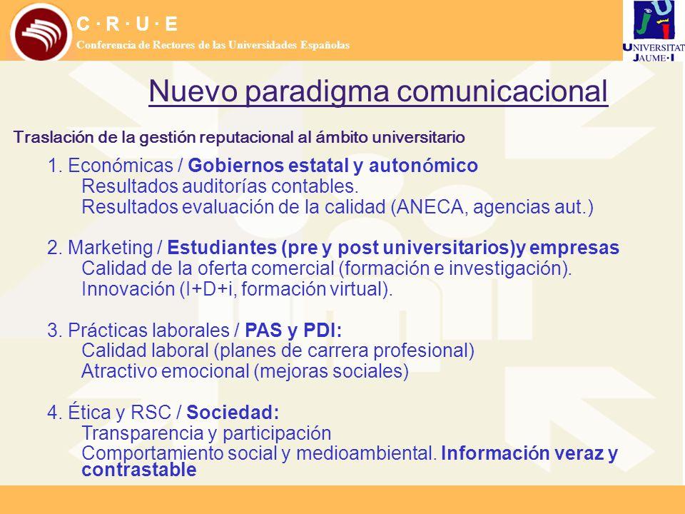 C · R · U · E Conferencia de Rectores de las Universidades Españolas Comunicación y RSC, integración y sinergias Definición del concepto: (Foro de Expertos en RSE) La RSC es, además del cumplimiento estricto de las obligaciones legales vigentes, la integración voluntaria en su gobierno y gestión, en su estrategia, políticas y procedimientos, de las preocupaciones sociales, laborales, medioambientales y de respeto a los derechos humanos que surgen de la relación y el diálogo transparentes con sus grupos de interés, responsabilizándose así de las consecuencias y los impactos que se derivan de sus acciones.