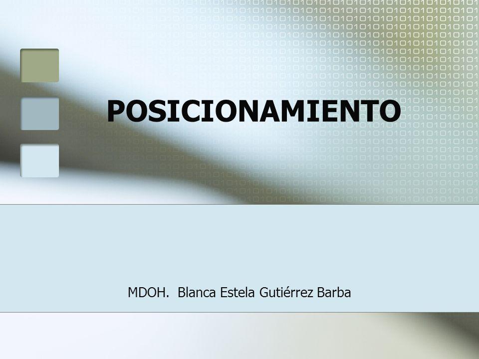 POSICIONAMIENTO MDOH. Blanca Estela Gutiérrez Barba