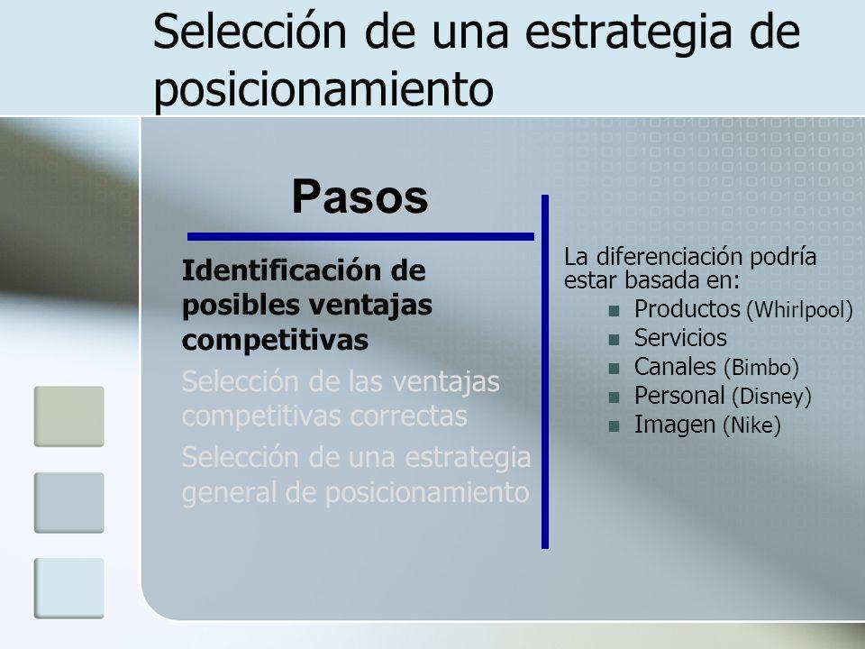 Identificación de posibles ventajas competitivas Selección de las ventajas competitivas correctas Selección de una estrategia general de posicionamien