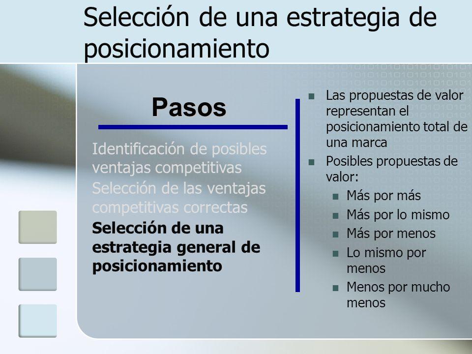 Las propuestas de valor representan el posicionamiento total de una marca Posibles propuestas de valor: Más por más Más por lo mismo Más por menos Lo