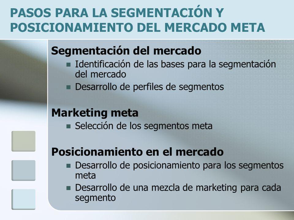 PASOS PARA LA SEGMENTACIÓN Y POSICIONAMIENTO DEL MERCADO META Segmentación del mercado Identificación de las bases para la segmentación del mercado De