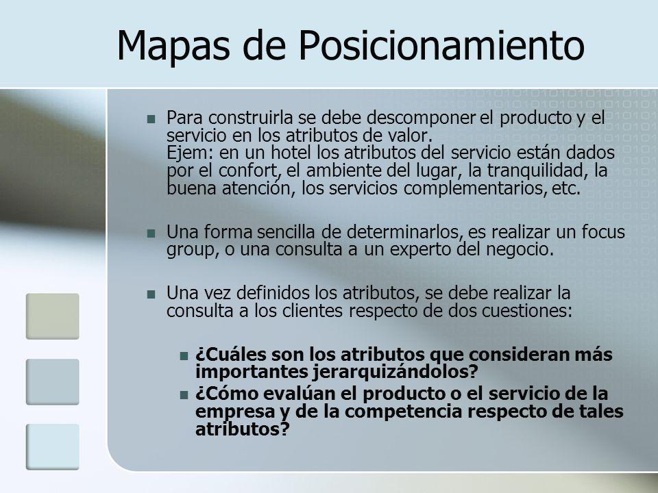 Mapas de Posicionamiento Para construirla se debe descomponer el producto y el servicio en los atributos de valor. Ejem: en un hotel los atributos del