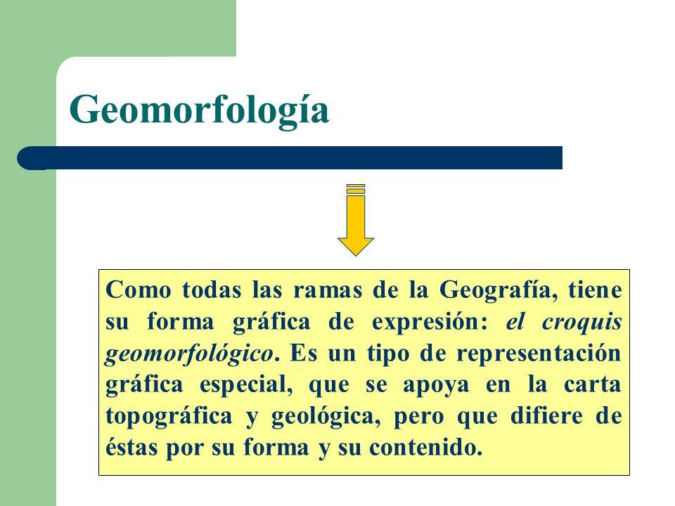 La carta geomorfológica debe ser: Morfográfica Morfométrica Morfodinámica Morfocronológica Morfoestructural Debe suministrar los datos estructurales (litológicos y tectónicos) necesarios para la comprensión del modelado.