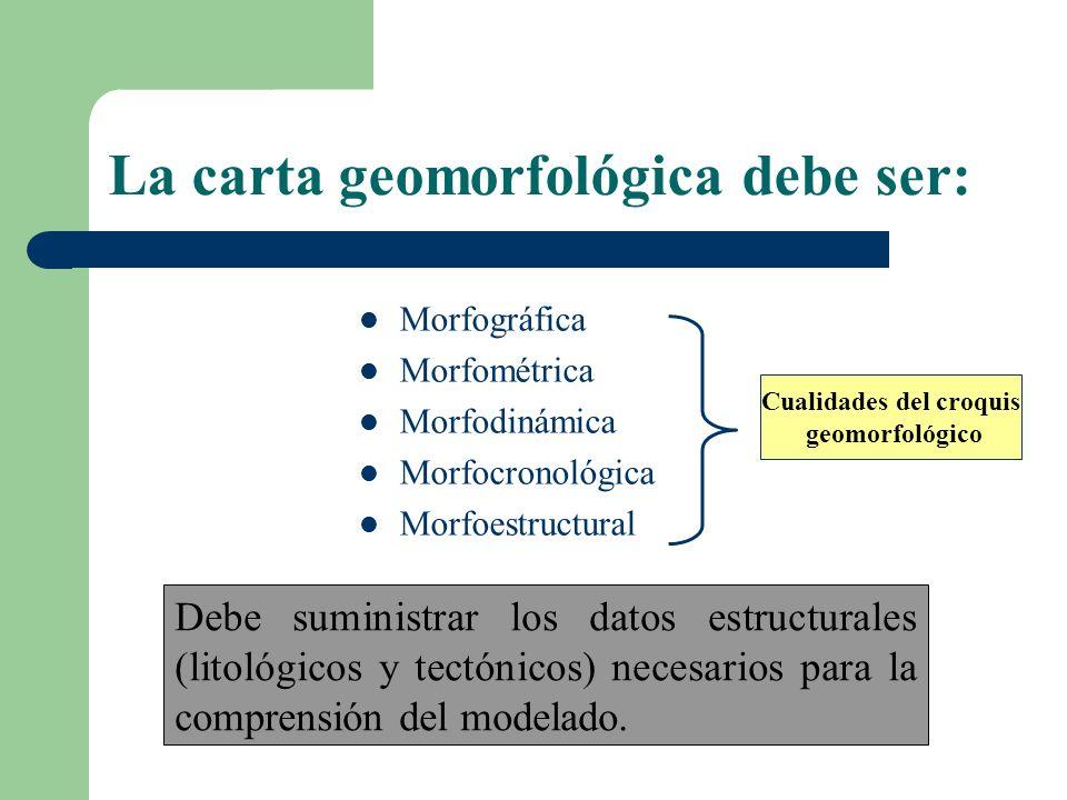 Cualidades del croquis Morfográfica: descripción cualitativa.