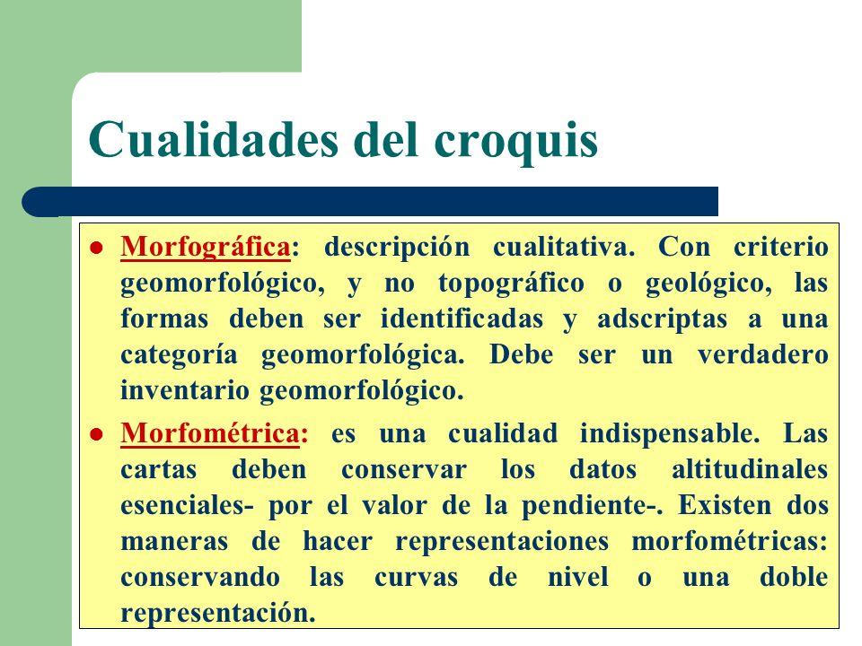 Cualidades del croquis Morfodinámica: debe elaborarse con sentido genético preciso, evitando generalizaciones vagas y ambiguas para que la génesis sea comprensible.