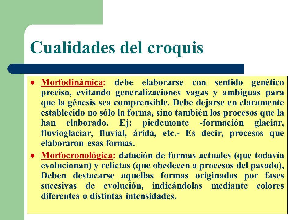 Cualidades del croquis Morfoestructural: elementos estructurales (ej: falla).