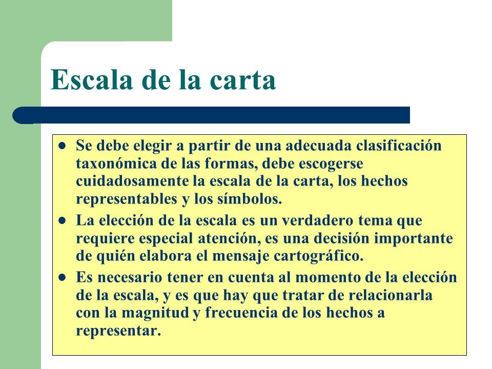 Leyenda La carta debe ir acompañada de una leyenda, mediante la cual se precisarán los criterios que han sido tenidos en cuenta para las distintas representaciones.