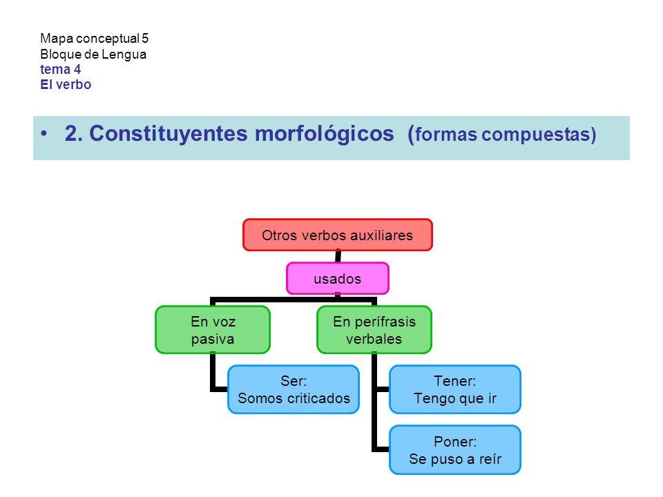 Mapa conceptual 5 Bloque de Lengua tema 4 El verbo 2.