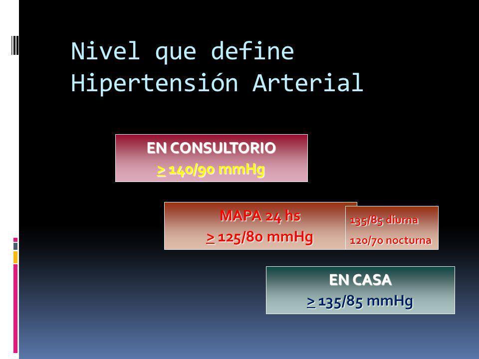 HIPERTENSION EN MEXICO Patrón epidemiológico propio Predominio en adultos de edad media, con perfíl diastólico El 16% de los hipertensos se hace diabético El 46% de los diabéticos se hace hipertenso Confirma la estrecha relación entre los diferentes trastornos metabólicos ENSA 2000 Arch Cardiol Mex; 72: 71-84 2002