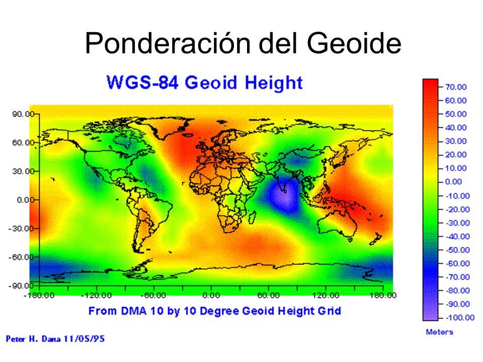 Ponderación del Geoide