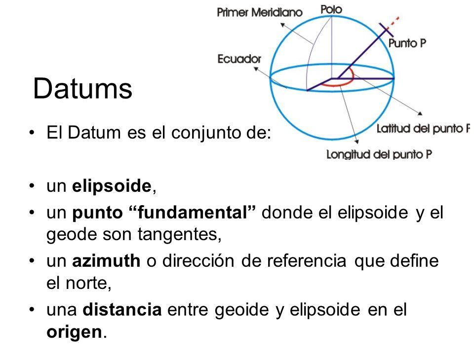 Datums El Datum es el conjunto de: un elipsoide, un punto fundamental donde el elipsoide y el geode son tangentes, un azimuth o dirección de referenci