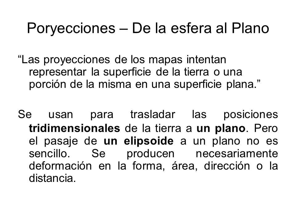 Poryecciones – De la esfera al Plano Las proyecciones de los mapas intentan representar la superficie de la tierra o una porción de la misma en una su