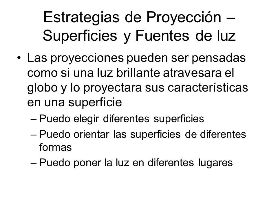 Estrategias de Proyección – Superficies y Fuentes de luz Las proyecciones pueden ser pensadas como si una luz brillante atravesara el globo y lo proye