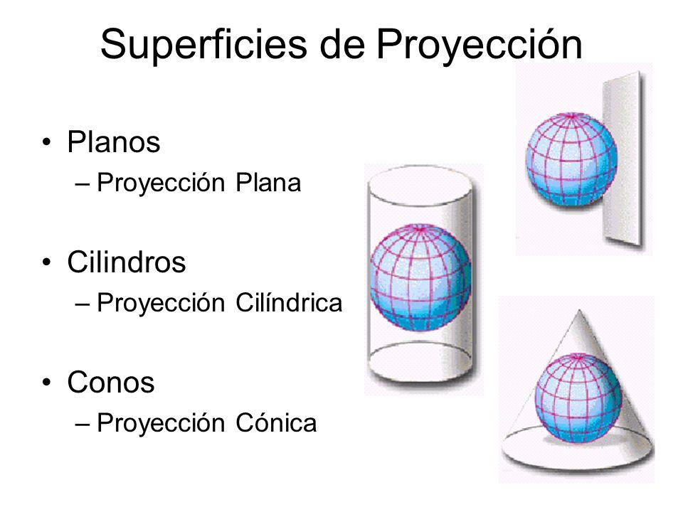 Superficies de Proyección Planos –Proyección Plana Cilindros –Proyección Cilíndrica Conos –Proyección Cónica