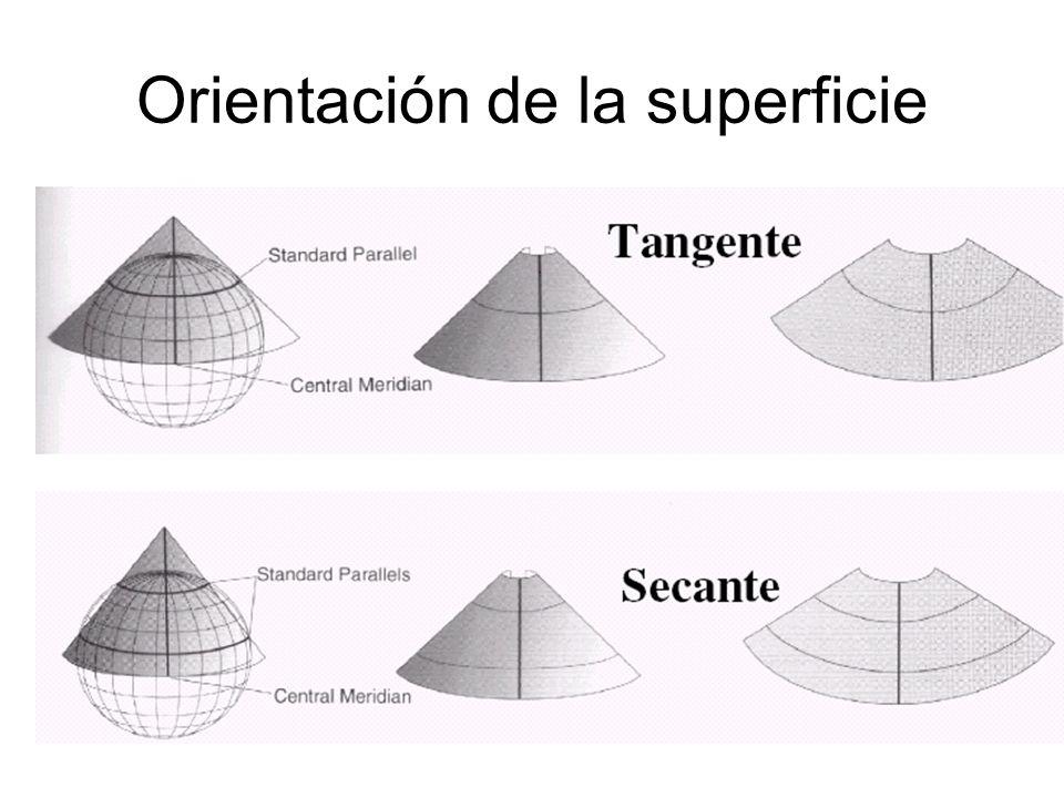 Orientación de la superficie