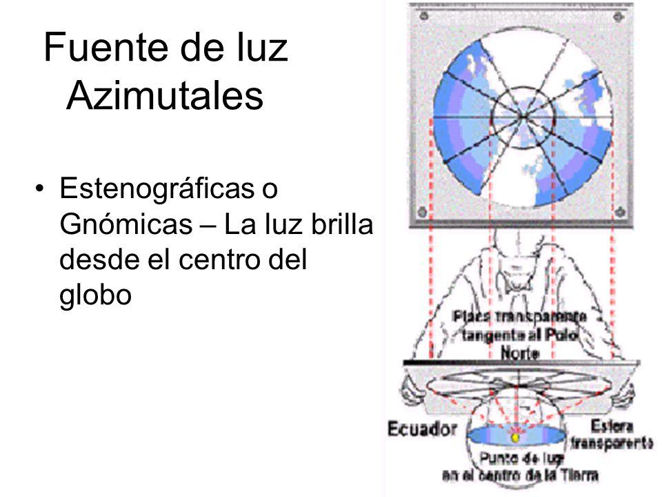Fuente de luz Azimutales Estenográficas o Gnómicas – La luz brilla desde el centro del globo