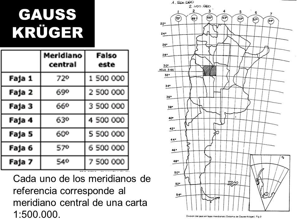 GAUSS KRÜGER Cada uno de los meridianos de referencia corresponde al meridiano central de una carta 1:500.000.