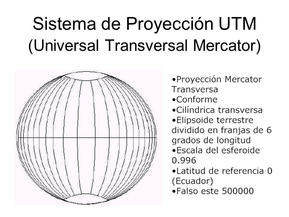 Sistema de Proyección UTM (Universal Transversal Mercator)