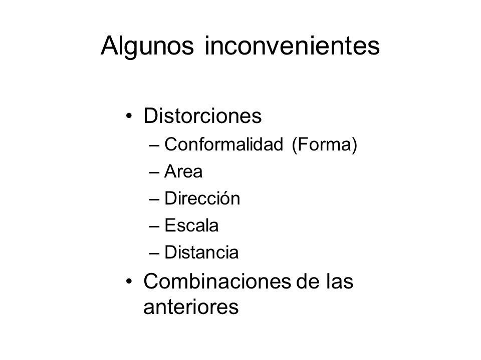 Algunos inconvenientes Distorciones –Conformalidad (Forma) –Area –Dirección –Escala –Distancia Combinaciones de las anteriores