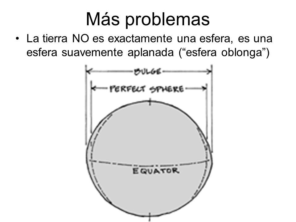 Más problemas La tierra NO es exactamente una esfera, es una esfera suavemente aplanada (esfera oblonga)