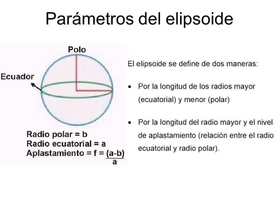 Parámetros del elipsoide